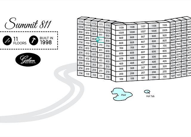 Summit 811 diagram