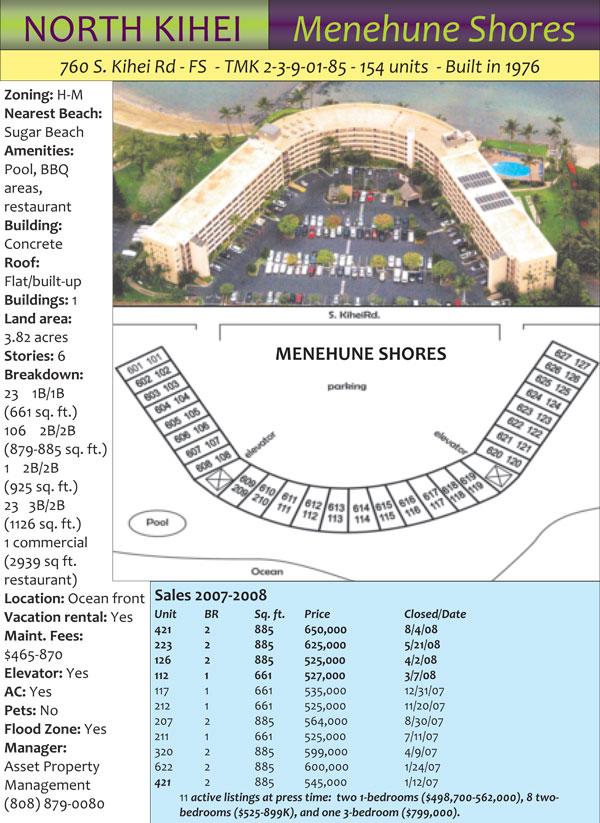 Menehune Shores 401 South Maui Vacation Rentals Hawaii
