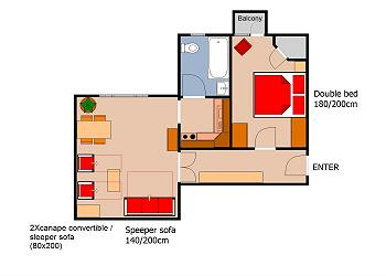 prenotare un appartamento o sapere più